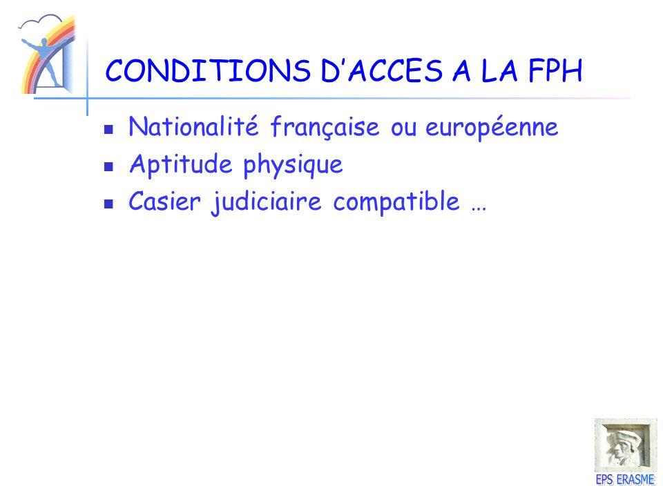 CONDITIONS D'ACCES A LA FPH