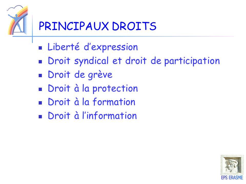 PRINCIPAUX DROITS Liberté d'expression