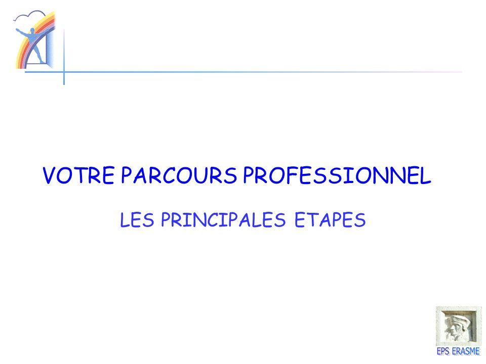 VOTRE PARCOURS PROFESSIONNEL