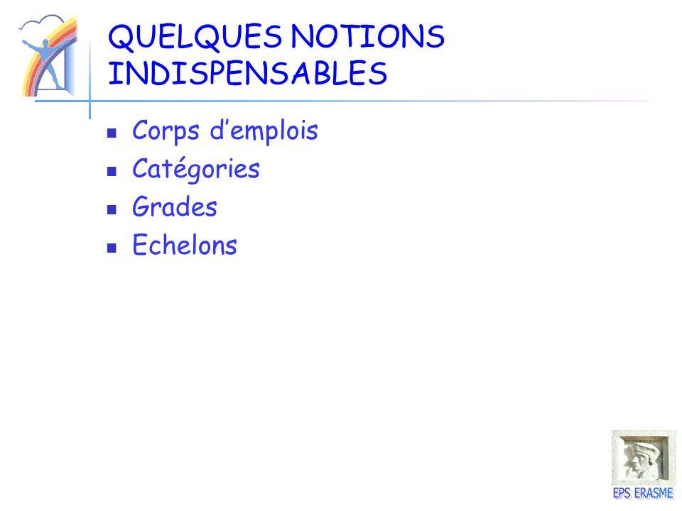 QUELQUES NOTIONS INDISPENSABLES