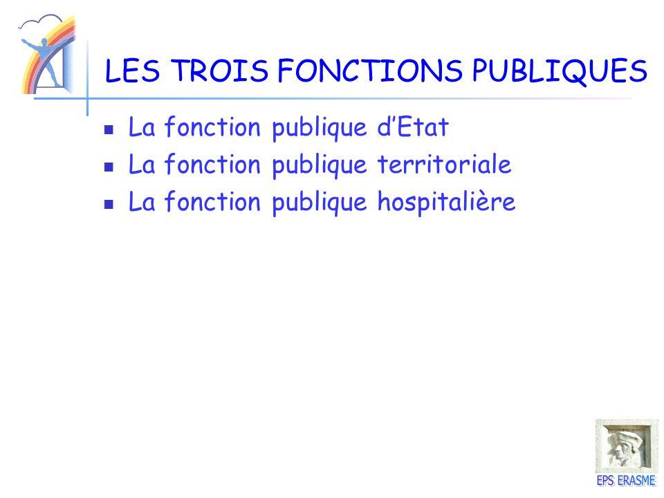 LES TROIS FONCTIONS PUBLIQUES