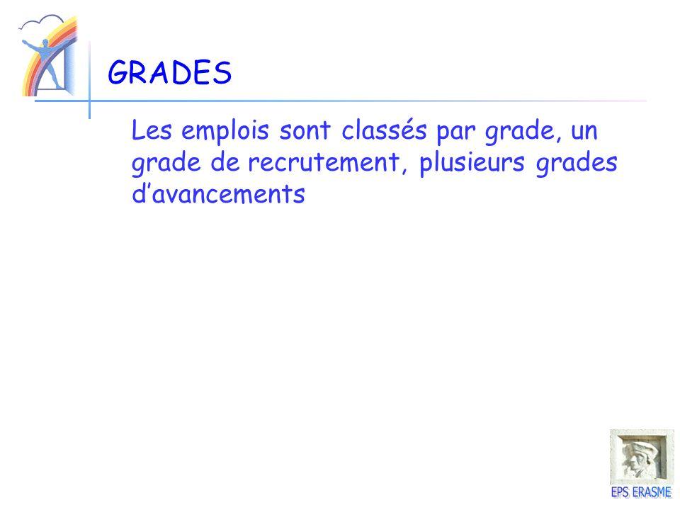 GRADES Les emplois sont classés par grade, un grade de recrutement, plusieurs grades d'avancements