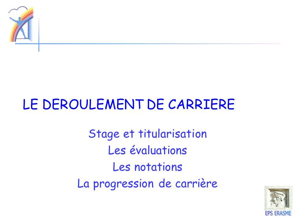 LE DEROULEMENT DE CARRIERE