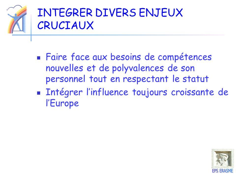 INTEGRER DIVERS ENJEUX CRUCIAUX