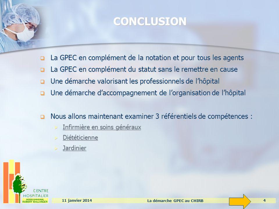 CONCLUSION La GPEC en complément de la notation et pour tous les agents. La GPEC en complément du statut sans le remettre en cause.