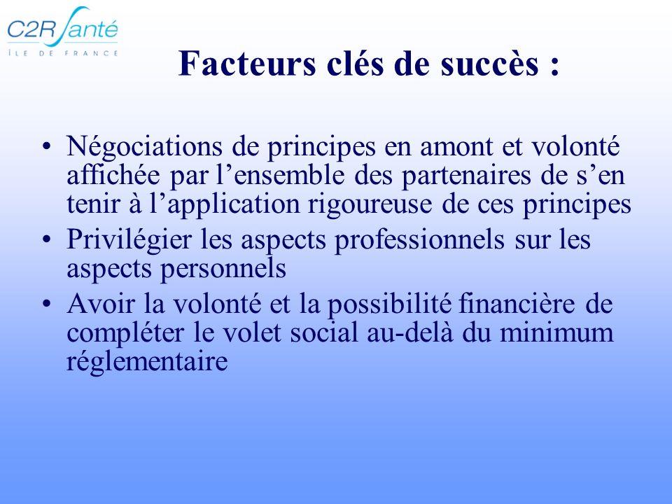 Facteurs clés de succès :