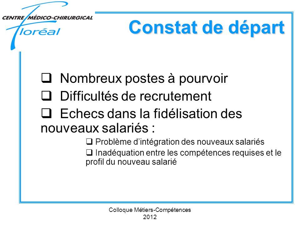 Colloque Métiers-Compétences 2012