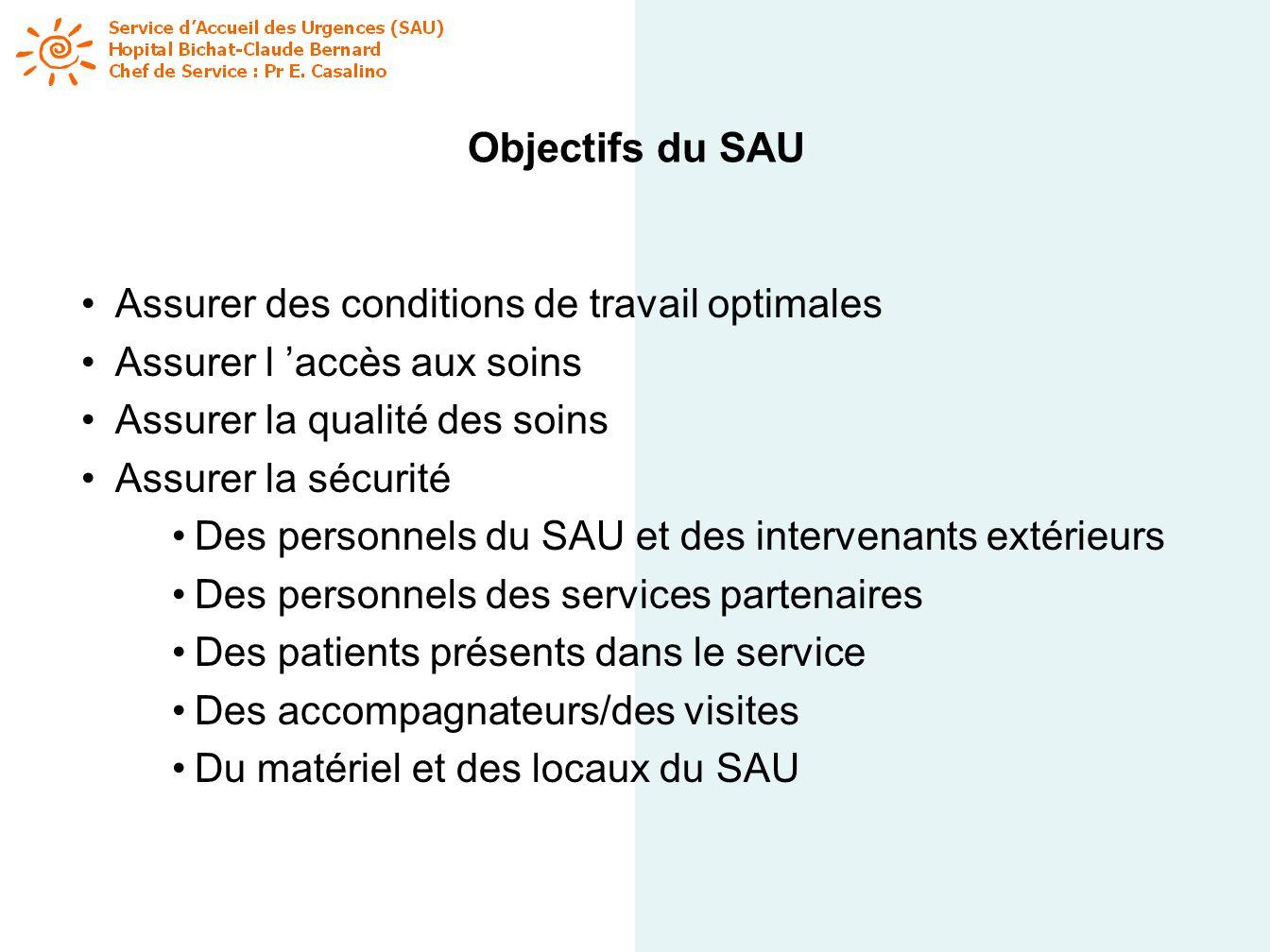 Objectifs du SAU Assurer des conditions de travail optimales