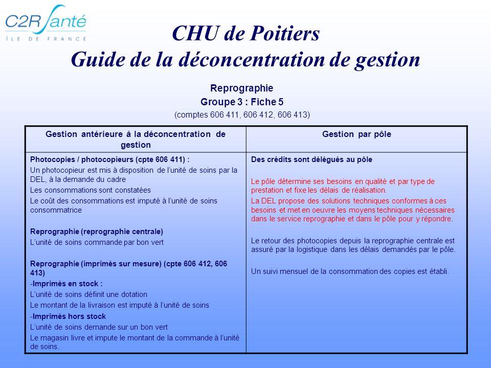 CHU de Poitiers Guide de la déconcentration de gestion