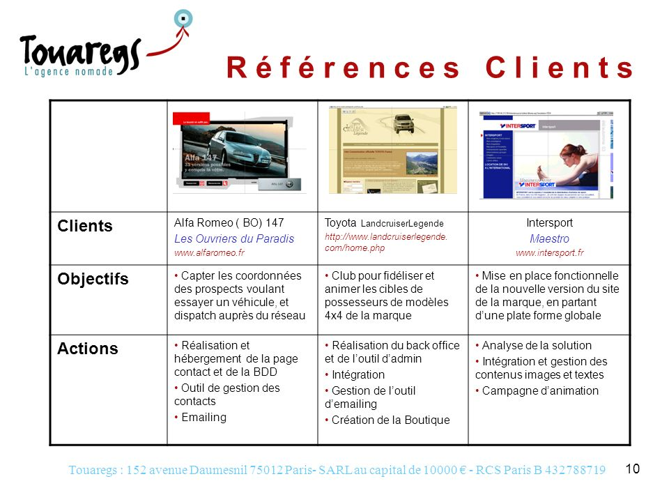 R é f é r e n c e s C l i e n t s Clients Objectifs Actions
