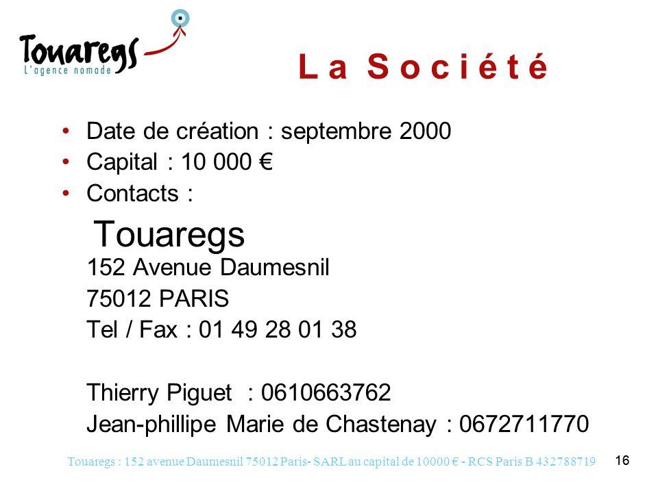 L a S o c i é t é Date de création : septembre 2000 Capital : 10 000 €