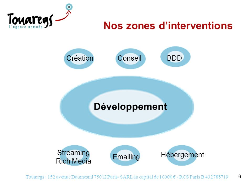 Nos zones d'interventions