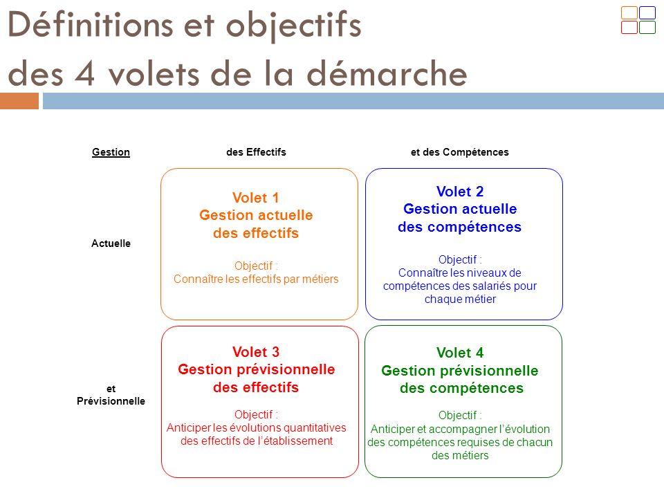 u00ab metiers-competences 2012  u00bb