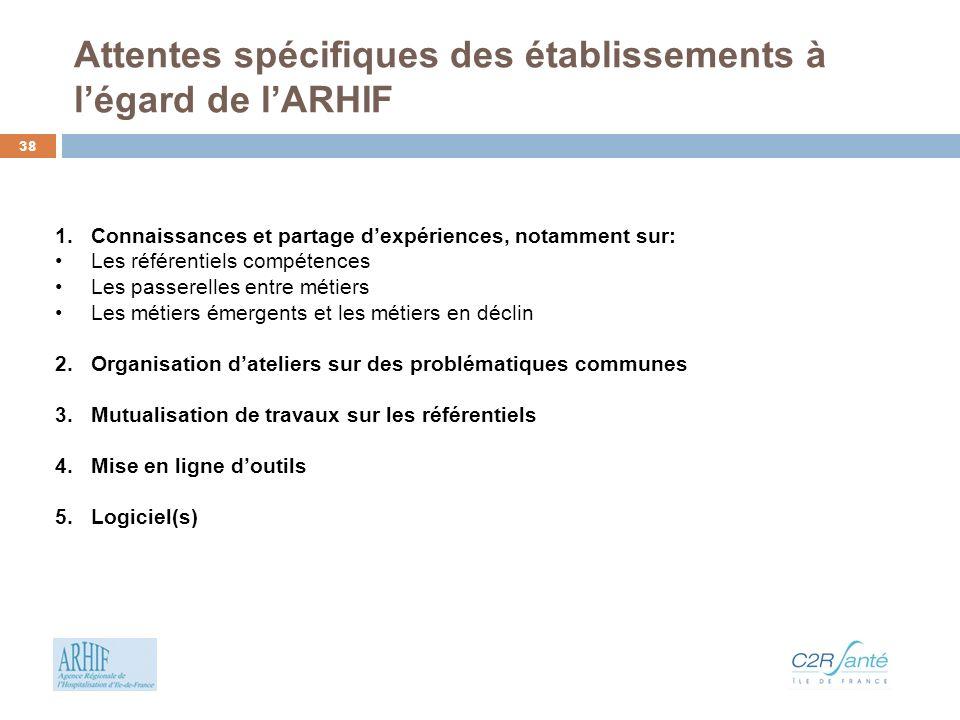 Attentes spécifiques des établissements à l'égard de l'ARHIF