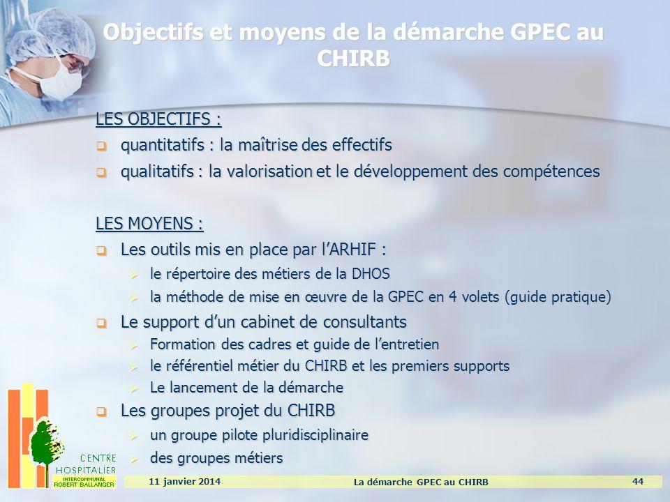 Objectifs et moyens de la démarche GPEC au CHIRB
