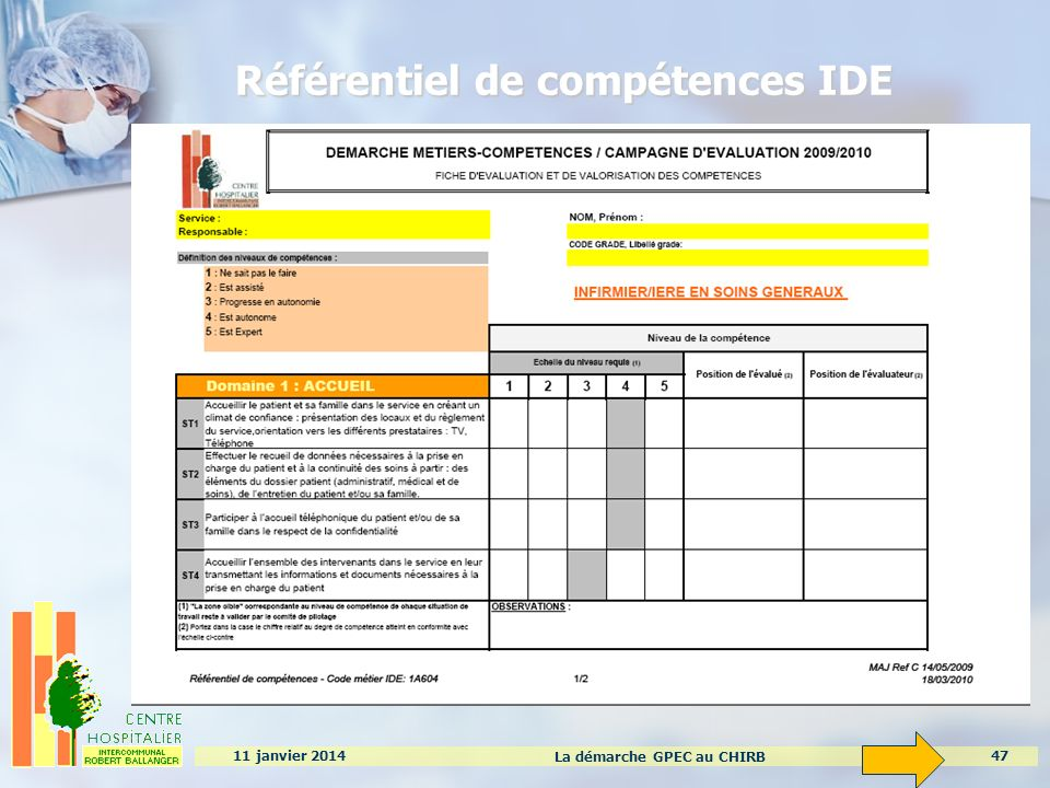 Référentiel de compétences IDE