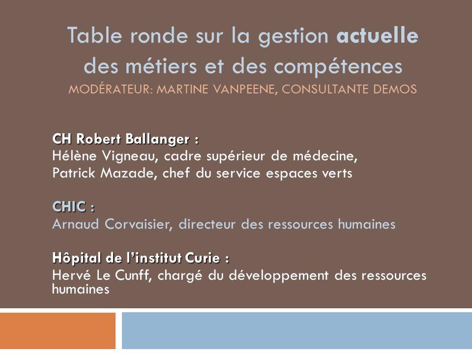 Table ronde sur la gestion actuelle des métiers et des compétences Modérateur: martine vanpeEne, consultante demos