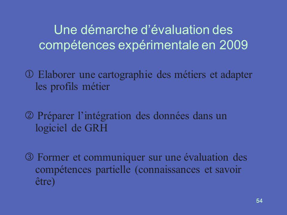 Une démarche d'évaluation des compétences expérimentale en 2009