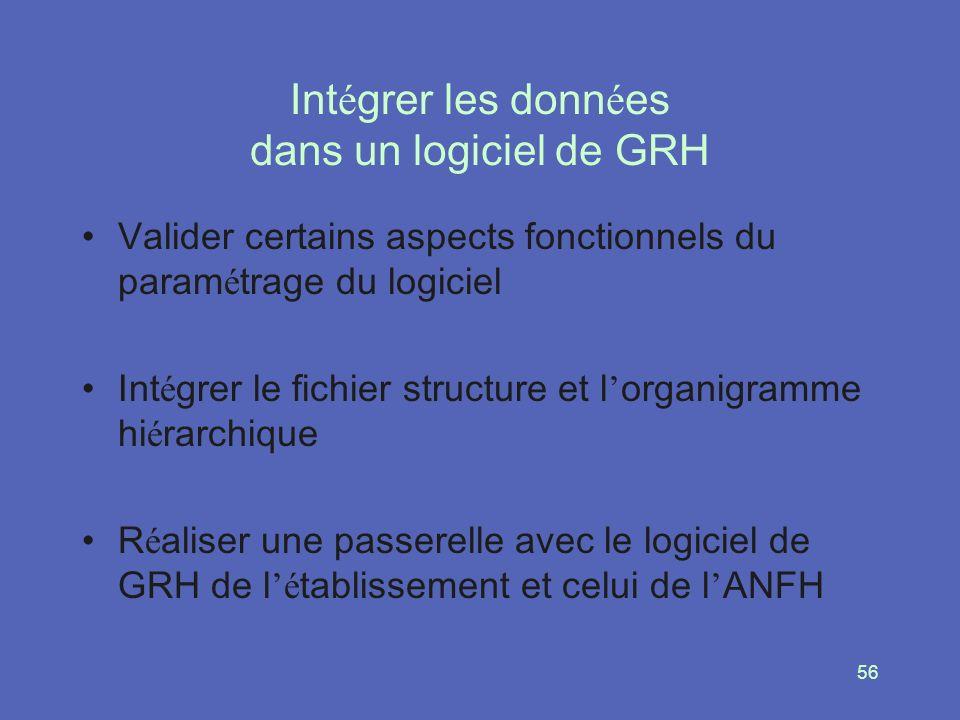 Intégrer les données dans un logiciel de GRH