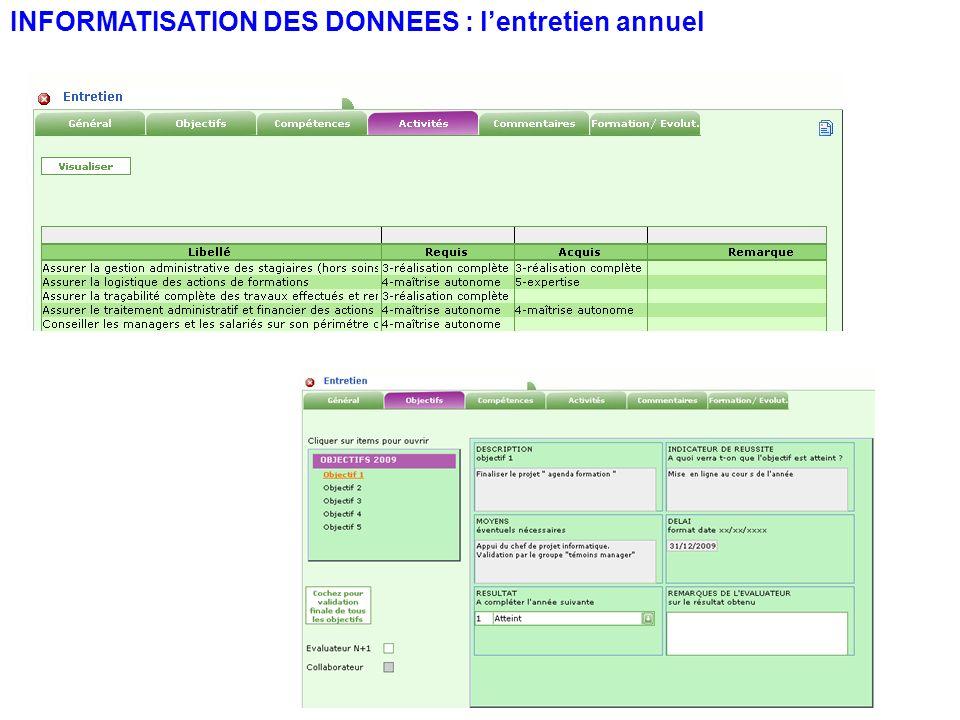 INFORMATISATION DES DONNEES : l'entretien annuel
