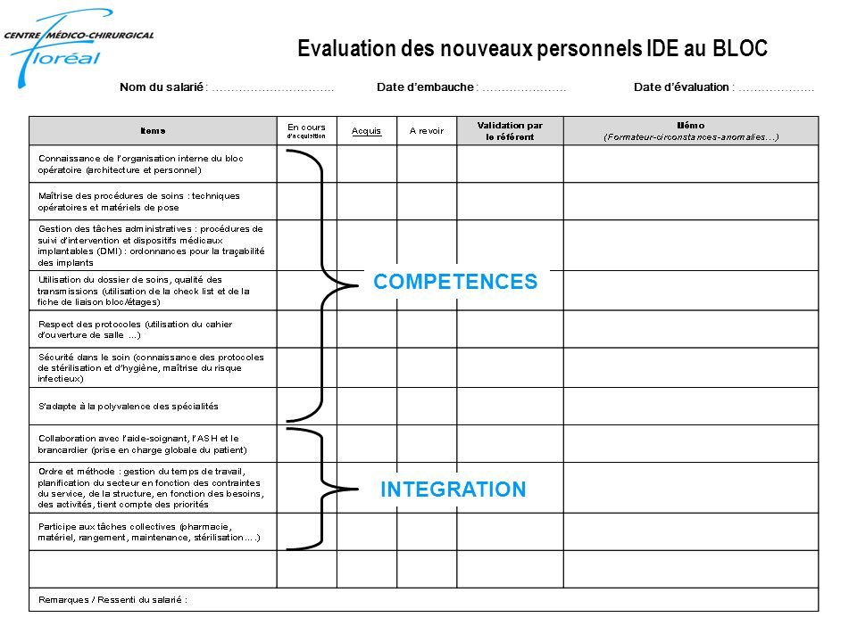 Evaluation des nouveaux personnels IDE au BLOC