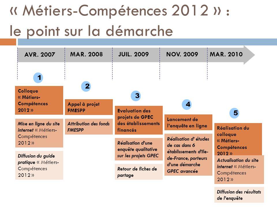 « Métiers-Compétences 2012 » : le point sur la démarche