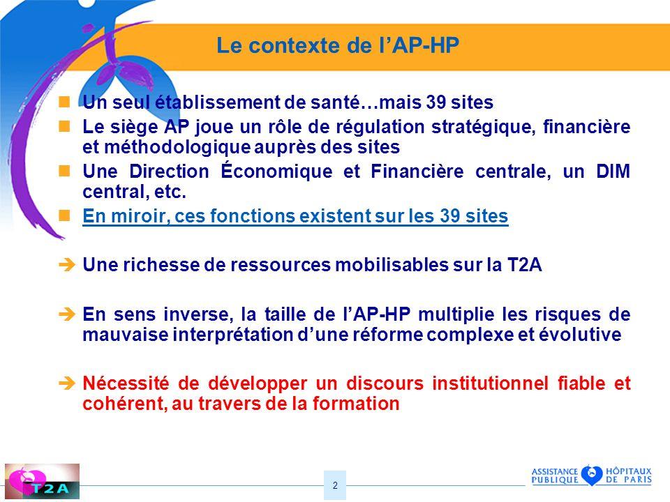 Le contexte de l'AP-HP Un seul établissement de santé…mais 39 sites