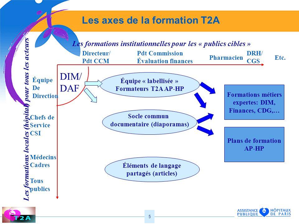 Les axes de la formation T2A