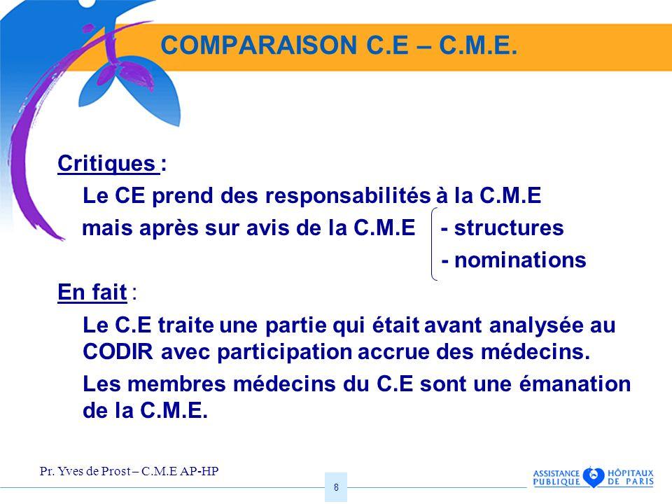 COMPARAISON C.E – C.M.E. Critiques :