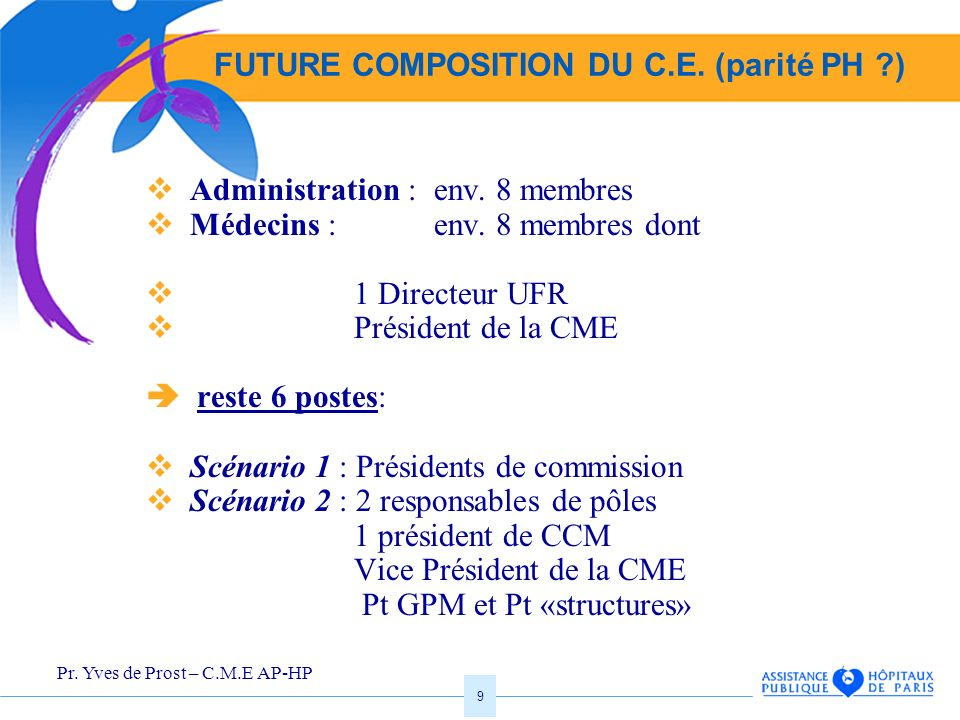 FUTURE COMPOSITION DU C.E. (parité PH )