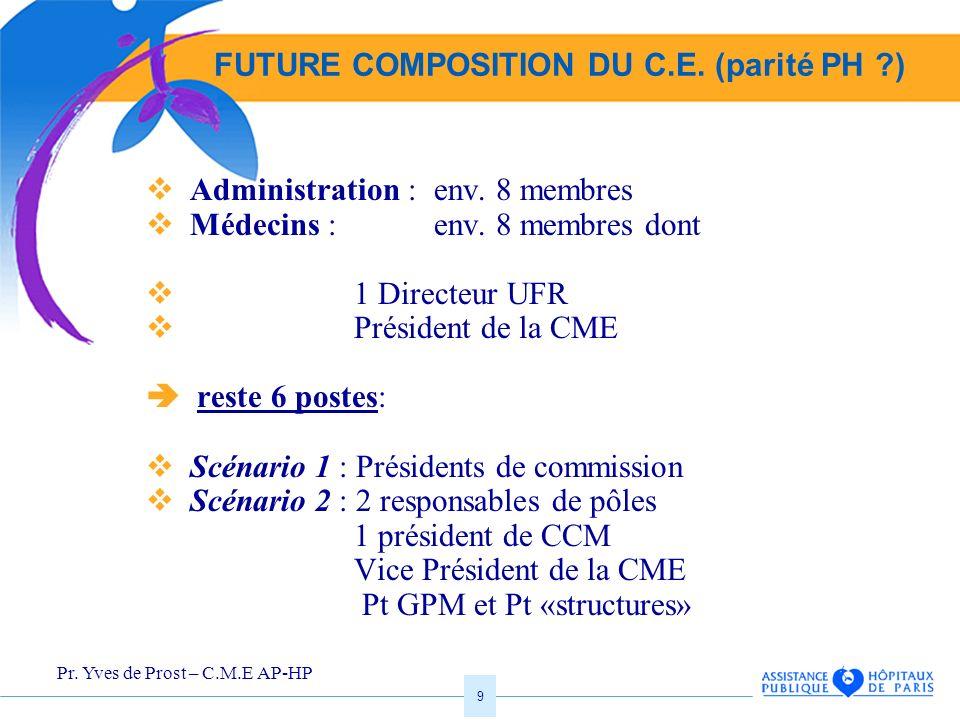 FUTURE COMPOSITION DU C.E. (parité PH )