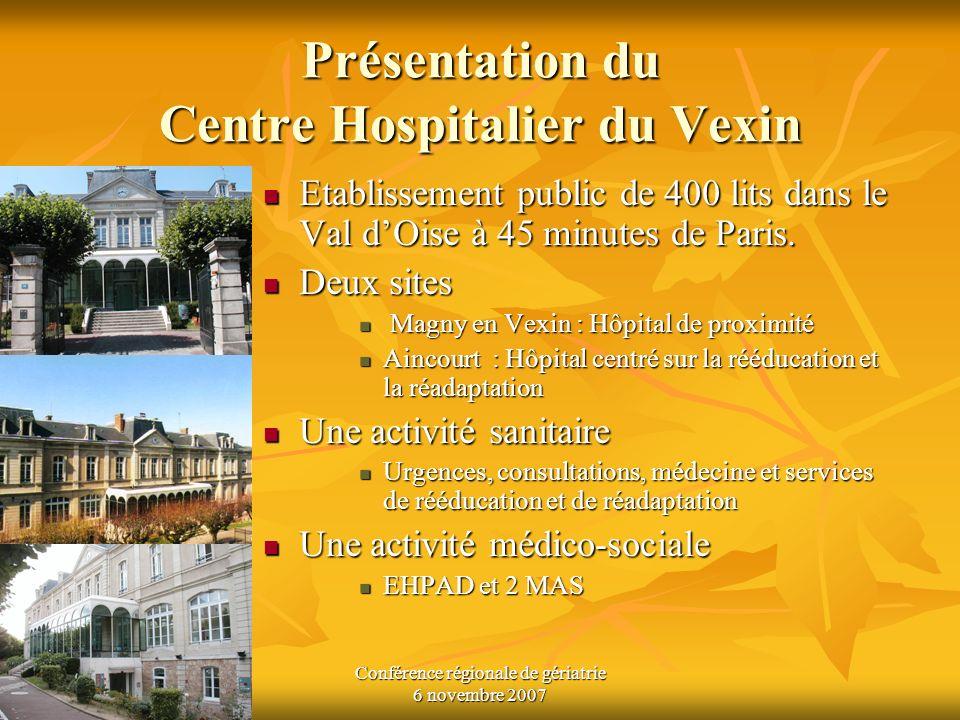 Présentation du Centre Hospitalier du Vexin