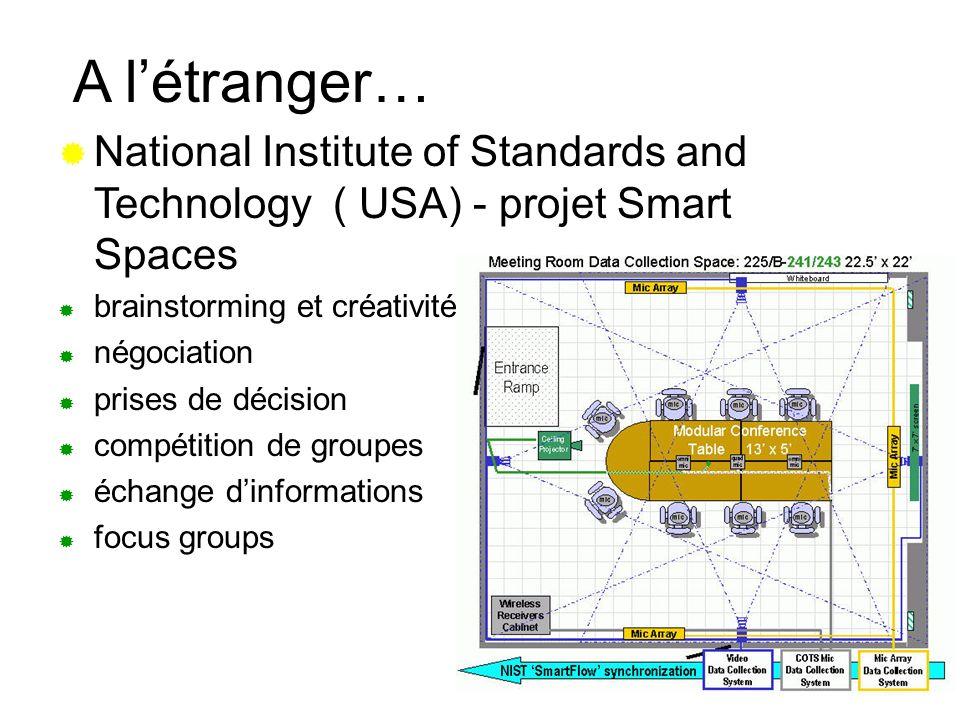A l'étranger…National Institute of Standards and Technology ( USA) - projet Smart Spaces. brainstorming et créativité.
