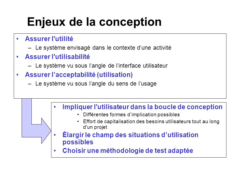 Enjeux de la conception