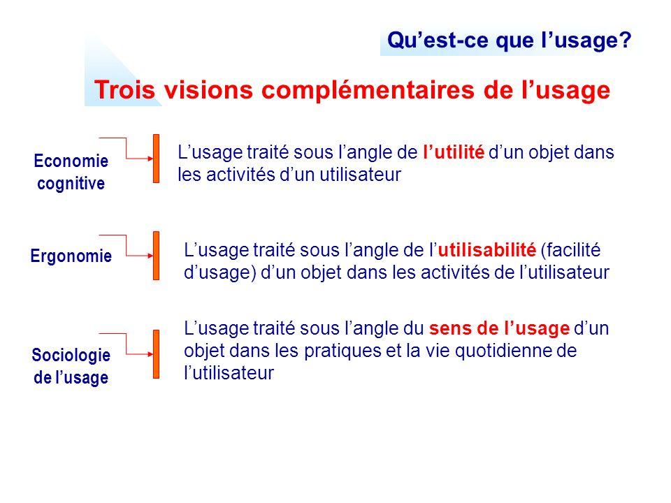 Trois visions complémentaires de l'usage