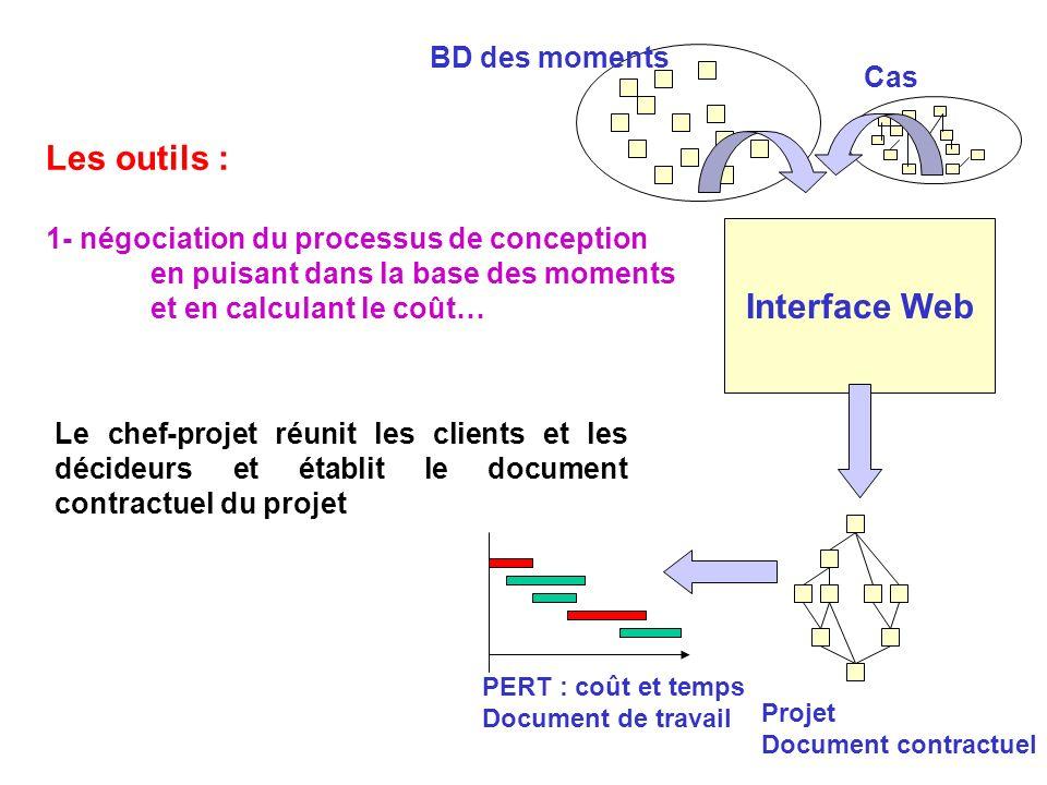 Les outils : Interface Web BD des moments Cas