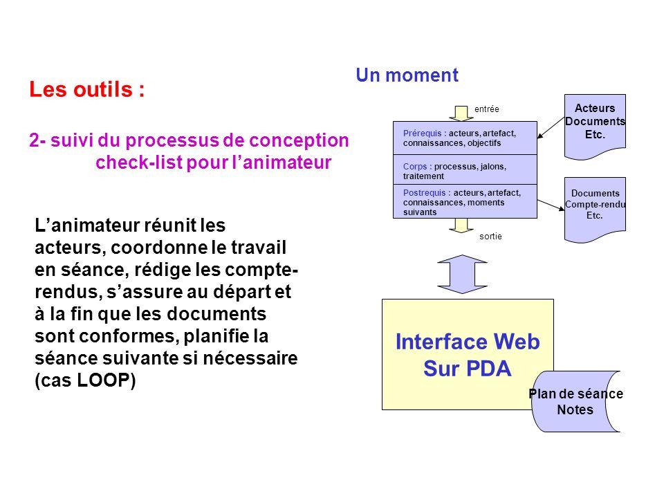 Les outils : Interface Web Sur PDA Un moment