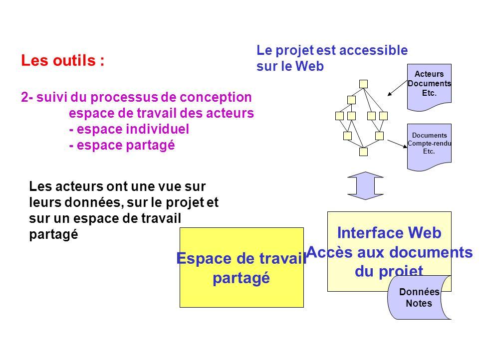 Interface Web Accès aux documents du projet Espace de travail partagé
