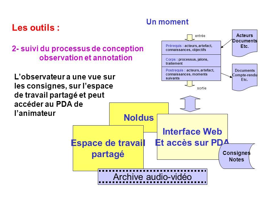 Noldus Interface Web Et accès sur PDA Espace de travail partagé