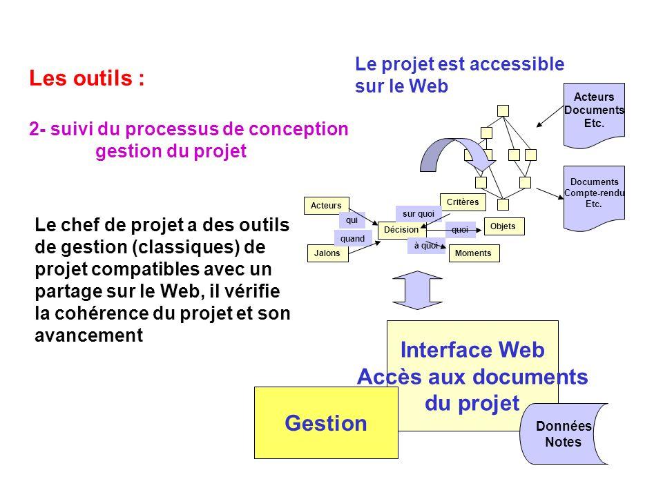 Interface Web Accès aux documents du projet Gestion