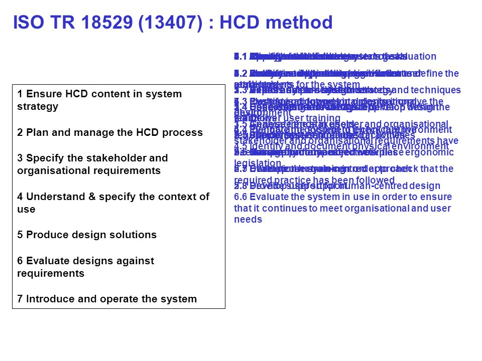 ISO TR 18529 (13407) : HCD method 5.1 Allocate functions. 5.2 Produce composite task model. 5.3 Explore system design.