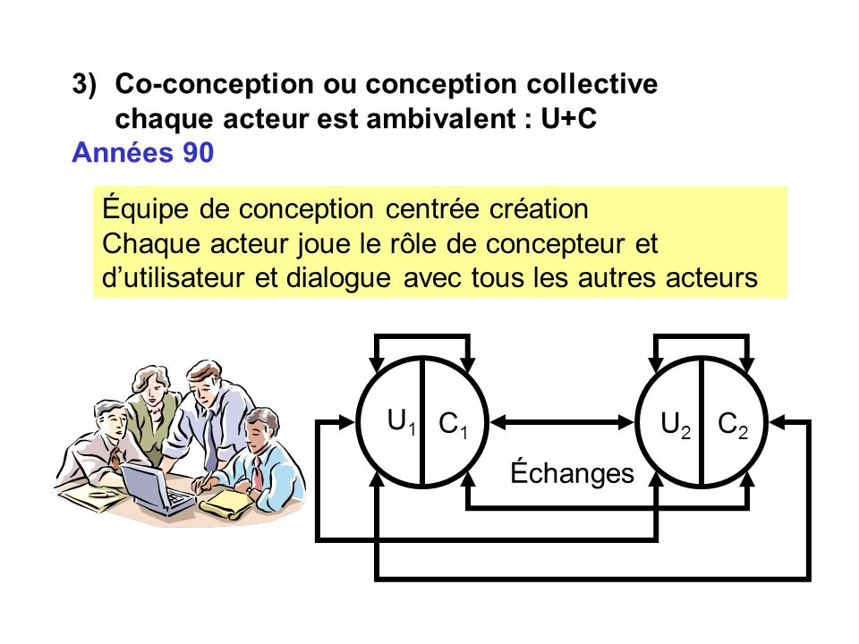 3) Co-conception ou conception collective