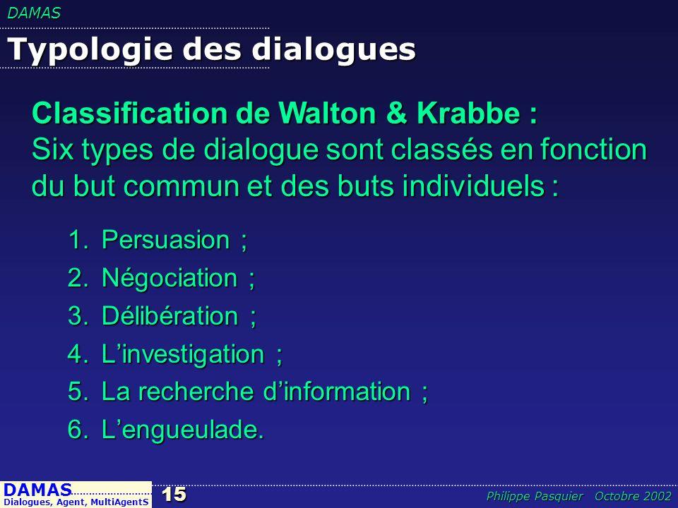 Typologie des dialogues