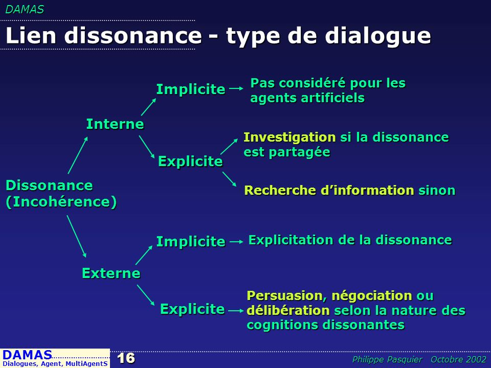 Lien dissonance - type de dialogue