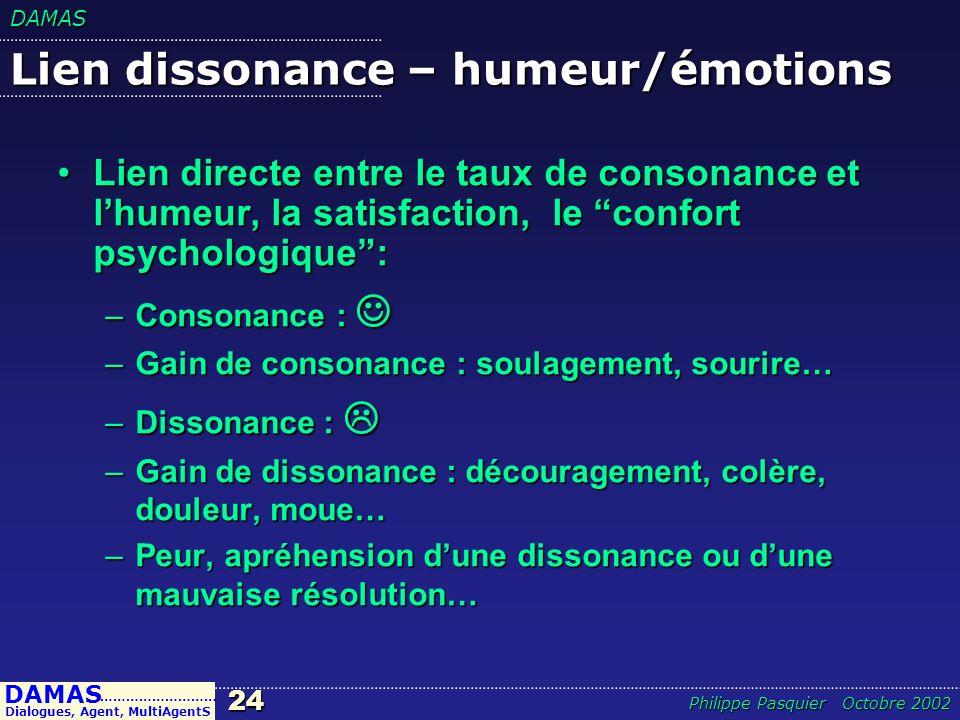 Lien dissonance – humeur/émotions