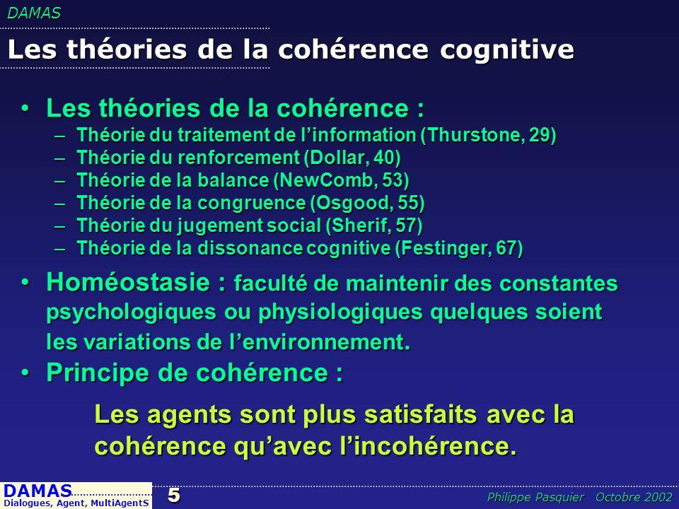 Les théories de la cohérence cognitive