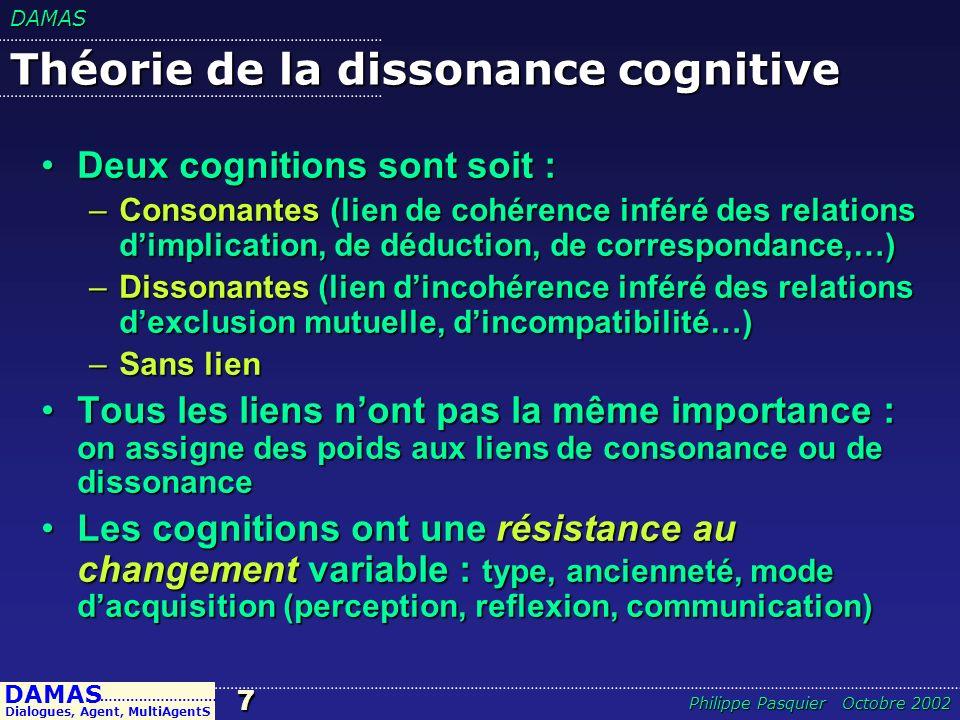 Théorie de la dissonance cognitive