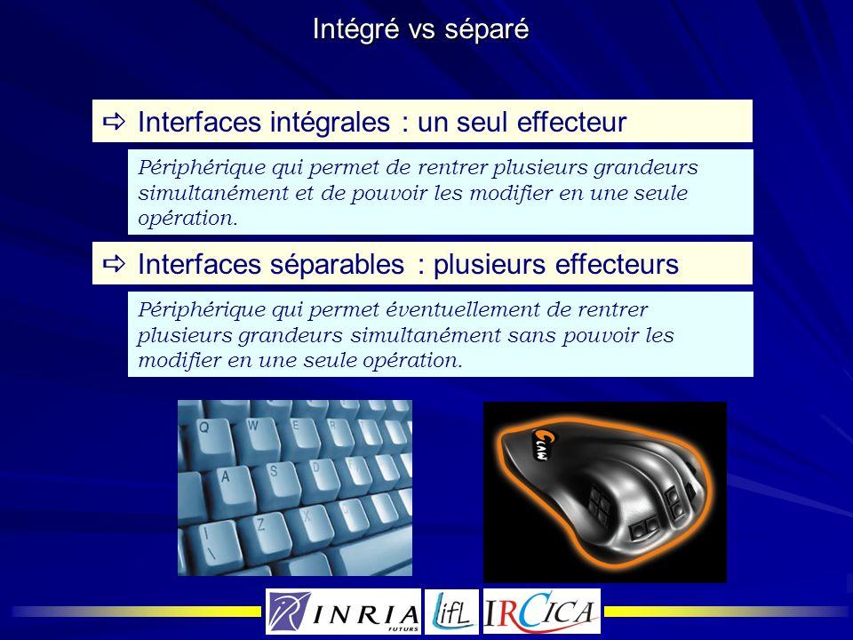 Interfaces intégrales : un seul effecteur
