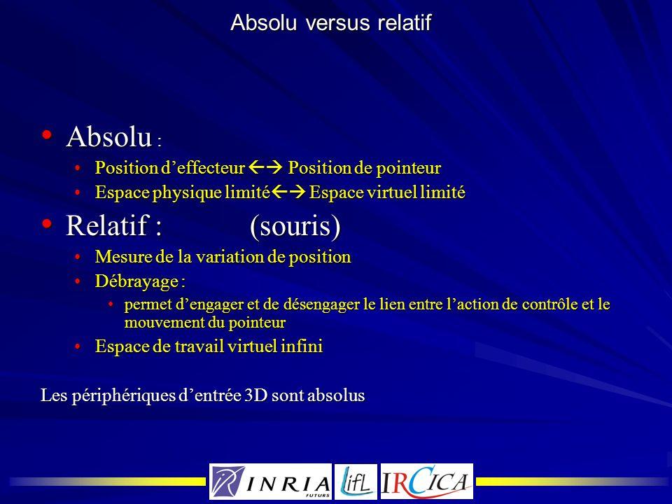 Absolu : Relatif : (souris) Absolu versus relatif