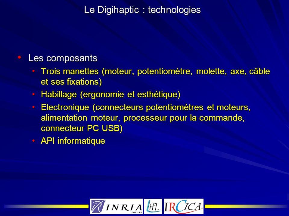 Le Digihaptic : technologies